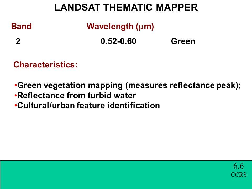 Band Wavelength (  m) LANDSAT THEMATIC MAPPER Characteristics: 3 0.63-0.69 Red Vegetated vs.