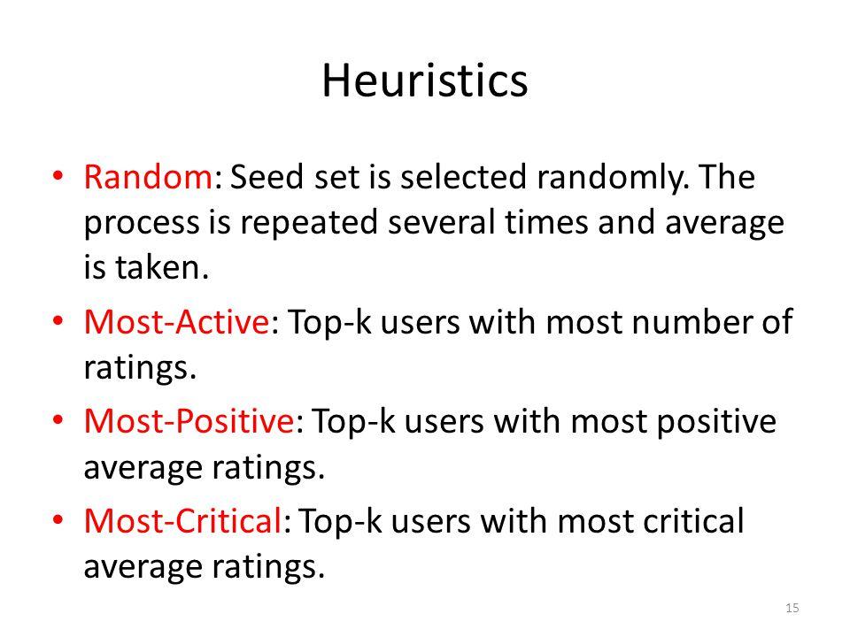 Heuristics 15 Random: Seed set is selected randomly.