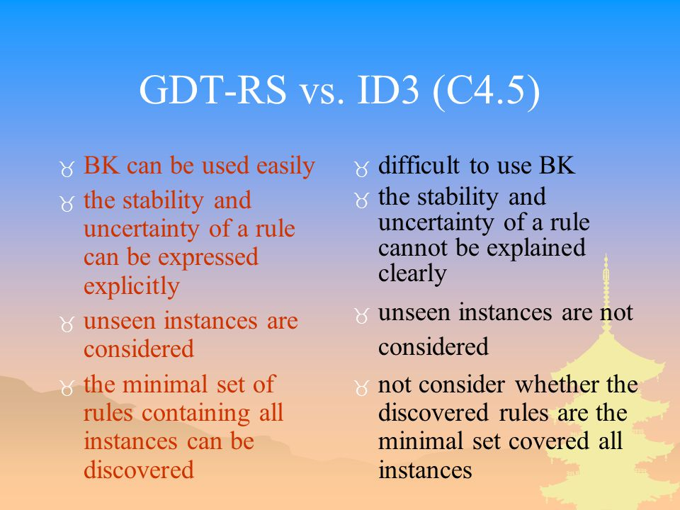 GDT-RS vs.