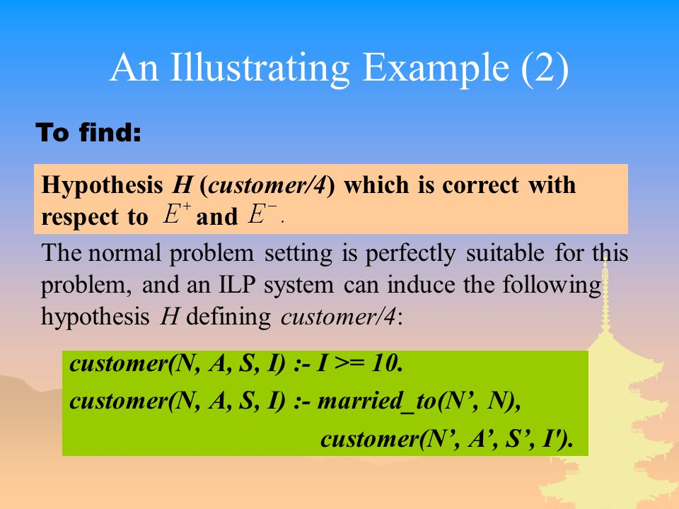 An Illustrating Example (2) Hypothesis H (customer/4) which is correct with respect to and customer(N, A, S, I) :- I >= 10.