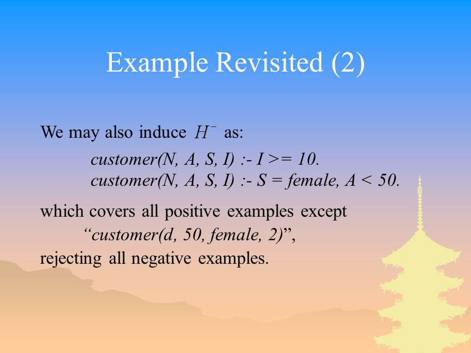 Example Revisited (2) We may also induce as: customer(N, A, S, I) :- I >= 10.