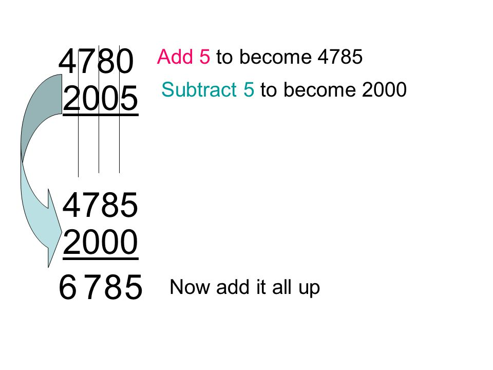 4780 Add 5 to become 4785 Subtract 5 to become 2000 Now add it all up 2005 4785 2000 5876