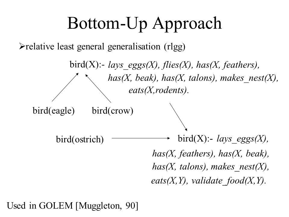Bottom-Up Approach bird(crow) bird(eagle) bird(X):-  relative least general generalisation (rlgg) has(X, beak), has(X, talons), makes_nest(X), eats(X,rodents).