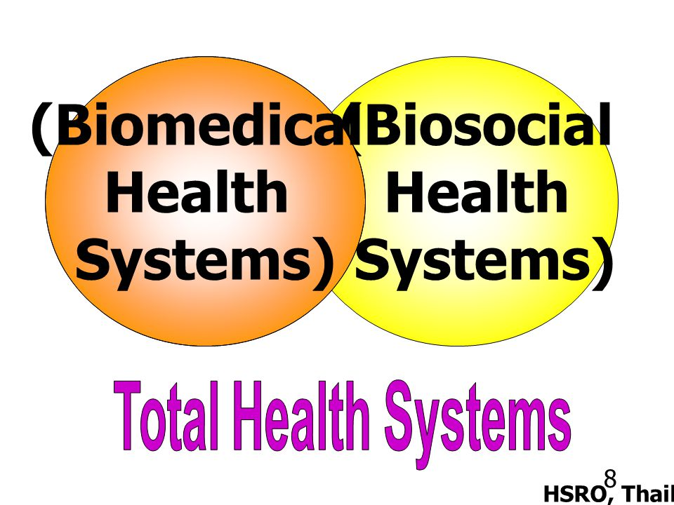 8 (Biosocial Health Systems) (Biomedical Health Systems) HSRO, Thailand