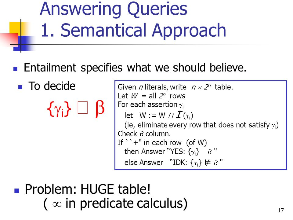 17 Answering Queries 1. Semantical Approach Entailment specifies what we should believe.