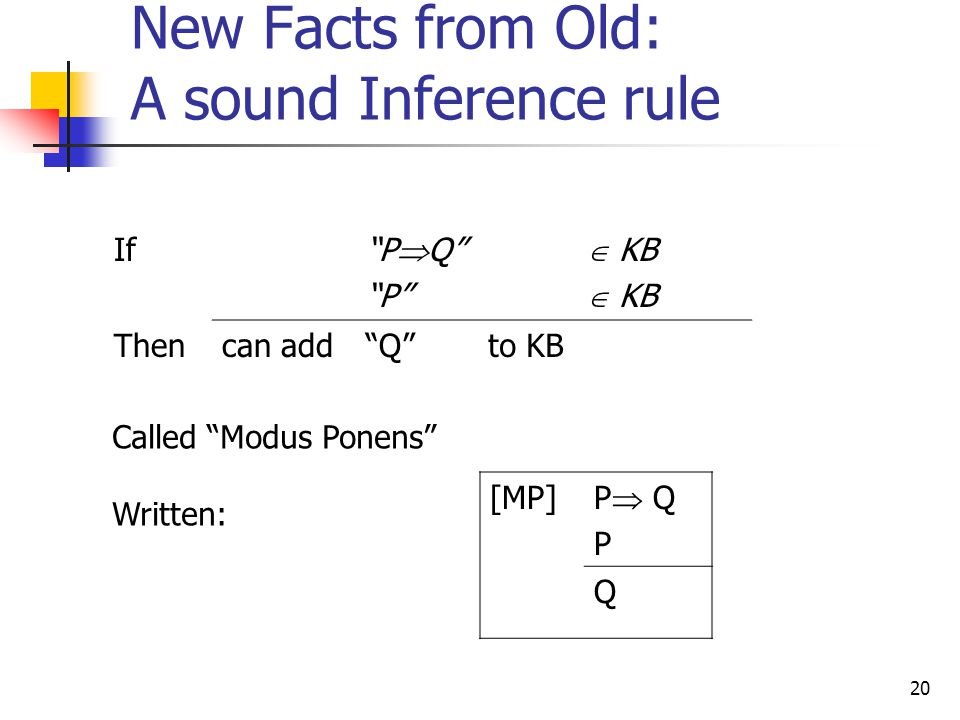 20 New Facts from Old: A sound Inference rule If P  Q P  KB Thencan add Q to KB Called Modus Ponens Written: [MP] P  Q P Q