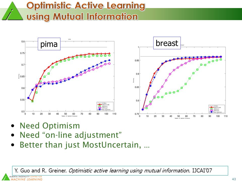 43 Need Optimism Need on-line adjustment Better than just MostUncertain, … pima breast Y.