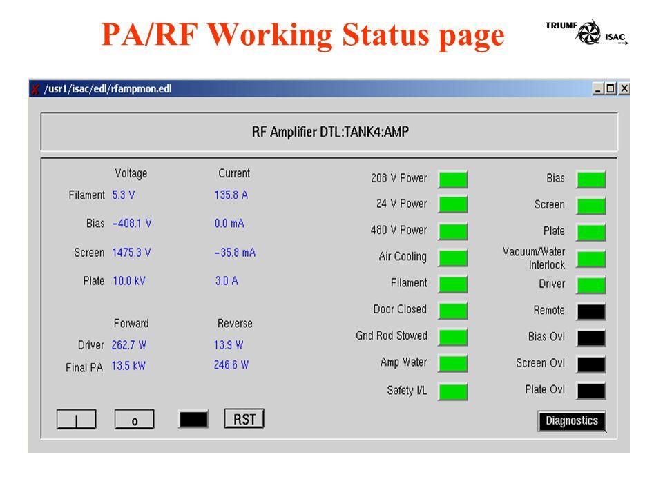 PA/RF Working Status page