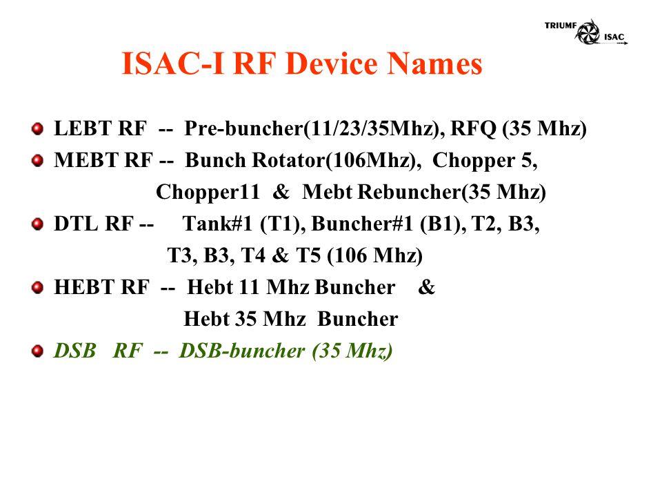 ISAC-I RF Device Names LEBT RF -- Pre-buncher(11/23/35Mhz), RFQ (35 Mhz) MEBT RF -- Bunch Rotator(106Mhz), Chopper 5, Chopper11 & Mebt Rebuncher(35 Mhz) DTL RF -- Tank#1 (T1), Buncher#1 (B1), T2, B3, T3, B3, T4 & T5 (106 Mhz) HEBT RF -- Hebt 11 Mhz Buncher & Hebt 35 Mhz Buncher DSB RF -- DSB-buncher (35 Mhz)