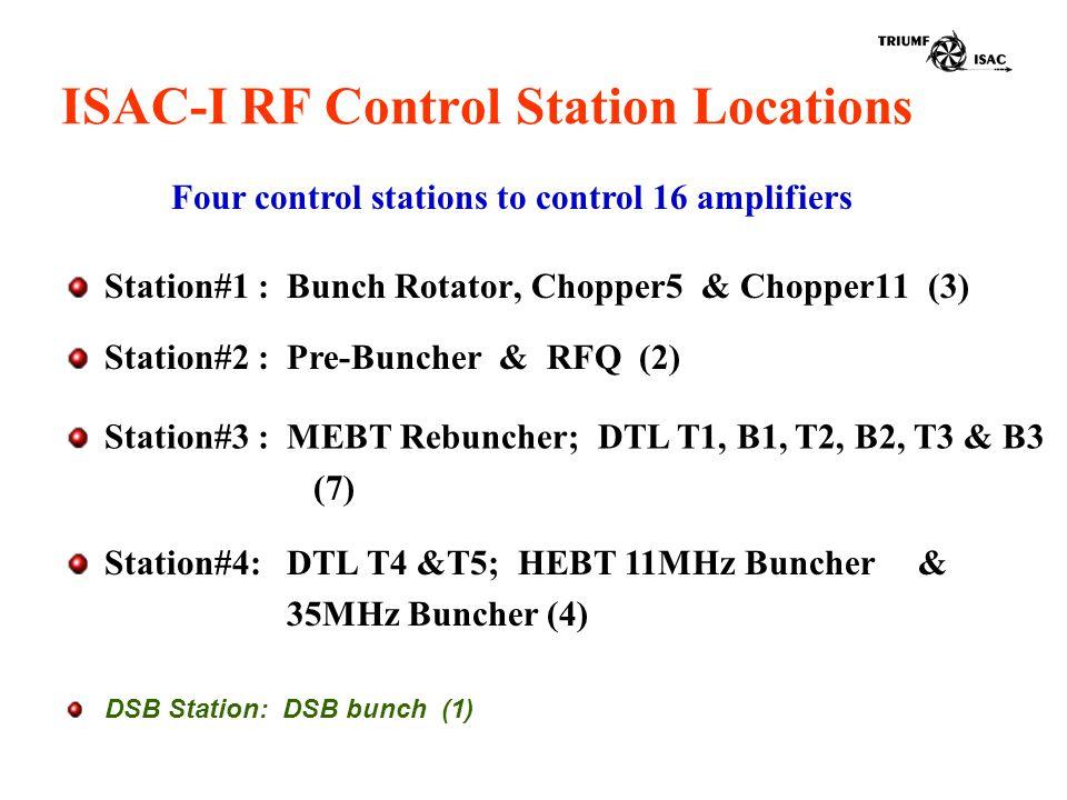 ISAC-I RF Control Station Locations Four control stations to control 16 amplifiers Station#1 : Bunch Rotator, Chopper5 & Chopper11 (3) Station#3 : MEBT Rebuncher; DTL T1, B1, T2, B2, T3 & B3 (7) Station#2 : Pre-Buncher & RFQ (2) Station#4: DTL T4 &T5; HEBT 11MHz Buncher & 35MHz Buncher (4) DSB Station: DSB bunch (1)