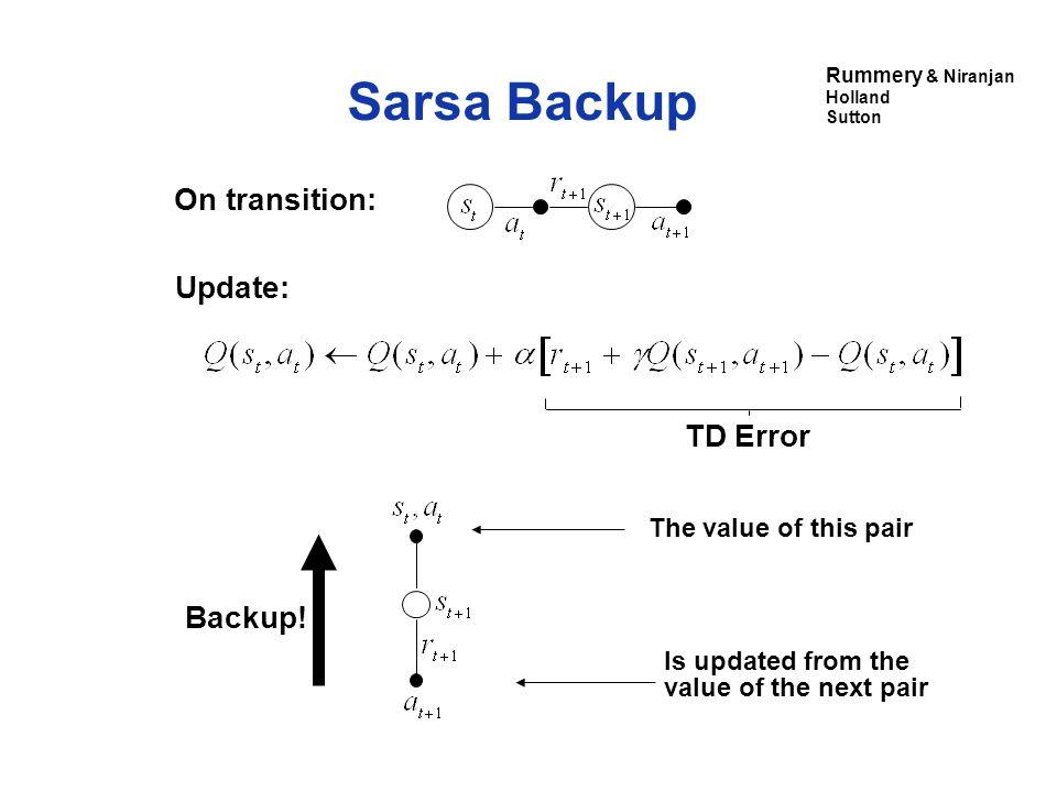 Sarsa Backup Backup.