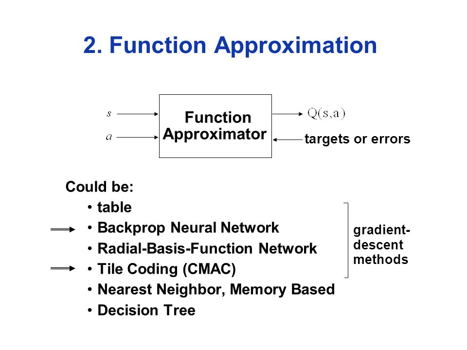 2. Function Approximation Function Approximator Could be: table Backprop Neural Network Radial-Basis-Function Network Tile Coding (CMAC) Nearest Neigh