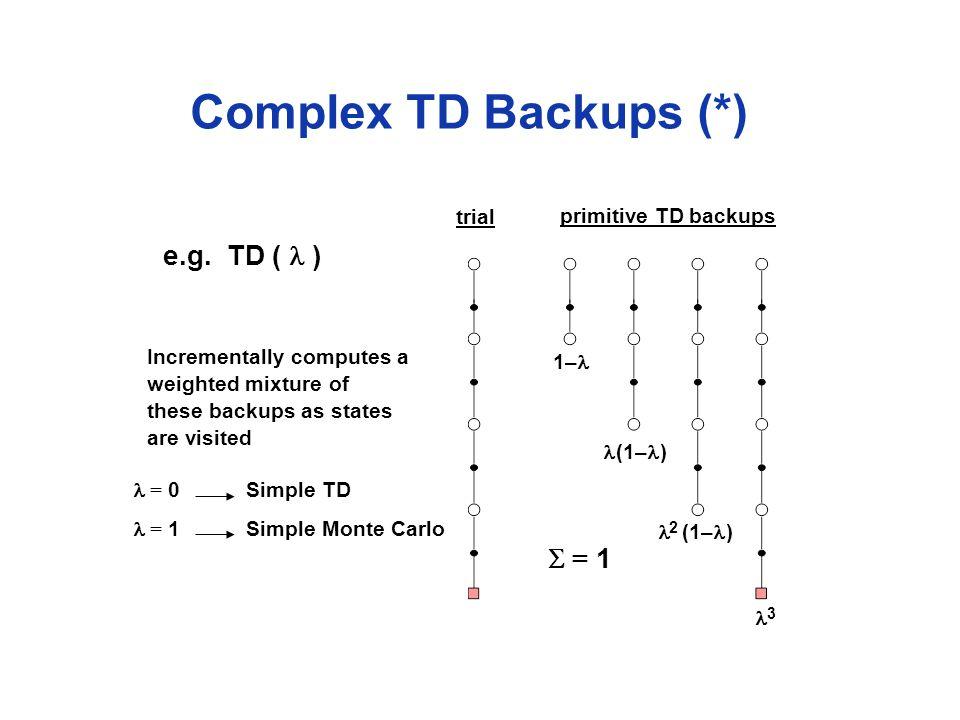 Complex TD Backups (*) trial primitive TD backups 1– (1– ) 2 3  = 1 e.g.