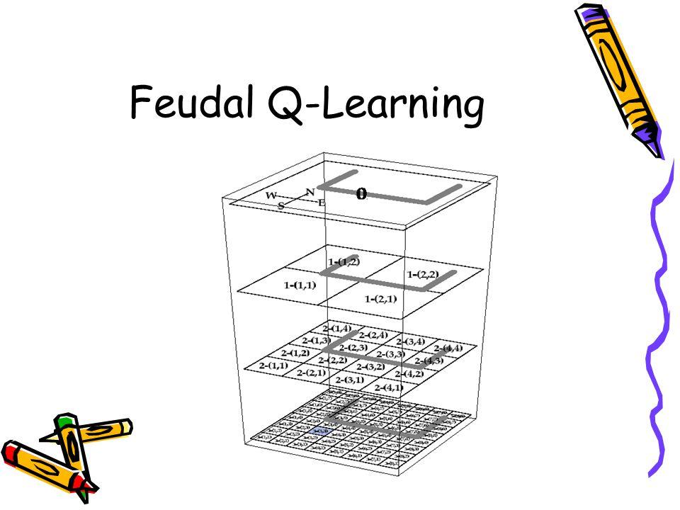 Feudal Q-Learning