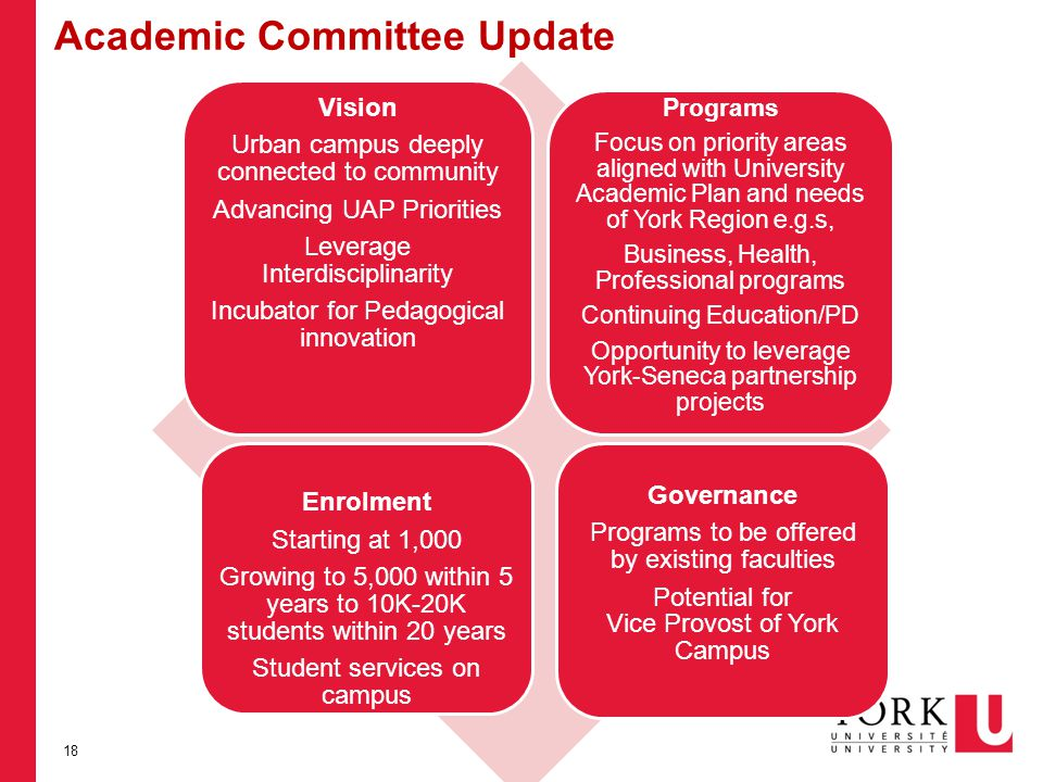 Academic Committee Update Vision Urban campus deeply connected to community Advancing UAP Priorities Leverage Interdisciplinarity Incubator for Pedagogical innovation Programs Focus on priority areas aligned with University Academic Plan and needs of York Region e.g.s, Business, Health, Professional programs Continuing Education/PD Opportunity to leverage York-Seneca partnership projects Enrolment Starting at 1,000 Growing to 5,000 within 5 years to 10K-20K students within 20 years Student services on campus Governance Programs to be offered by existing faculties Potential for Vice Provost of York Campus 18
