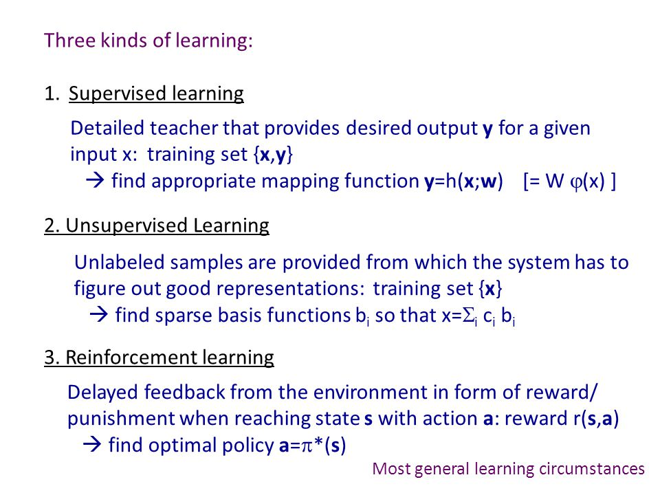 Three kinds of learning: 1.Supervised learning 2. Unsupervised Learning 3. Reinforcement learning Detailed teacher that provides desired output y for
