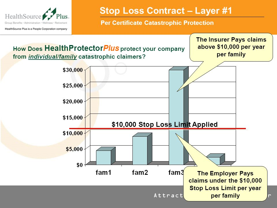 Attract | Reward | Prosper Stop Loss Contract – Layer #2 Group Catastrophic Protection The Insurer covers catastrophic amounts over 130% of last years trended claims Employer covers up to a max.