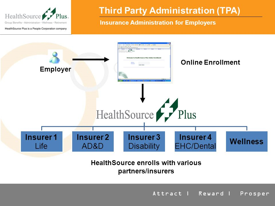 Attract | Reward | Prosper Insurer 1 Life Insurer 2 AD&D Insurer 3 Disability Insurer 4 EHC/Dental Wellness Third Party Administration (TPA) Insurance Administration for Employers Online Enrollment Employer HealthSource enrolls with various partners/insurers