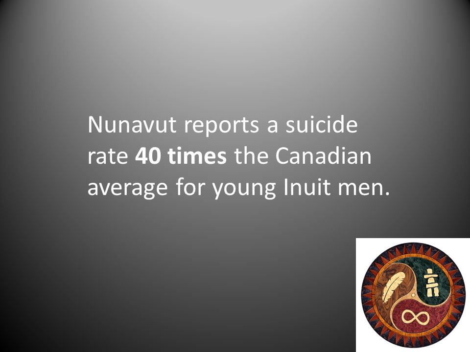 Nunavut reports a suicide rate 40 times the Canadian average for young Inuit men.