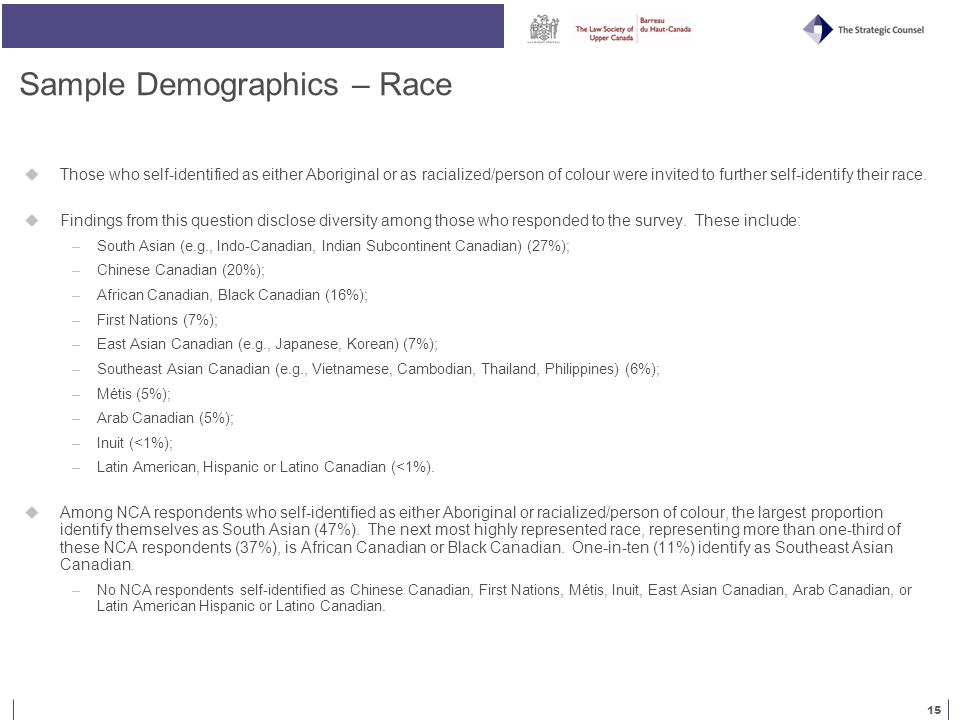 15 Sample Demographics – Race  Those who self-identified as either Aboriginal or as racialized/person of colour were invited to further self-identify their race.