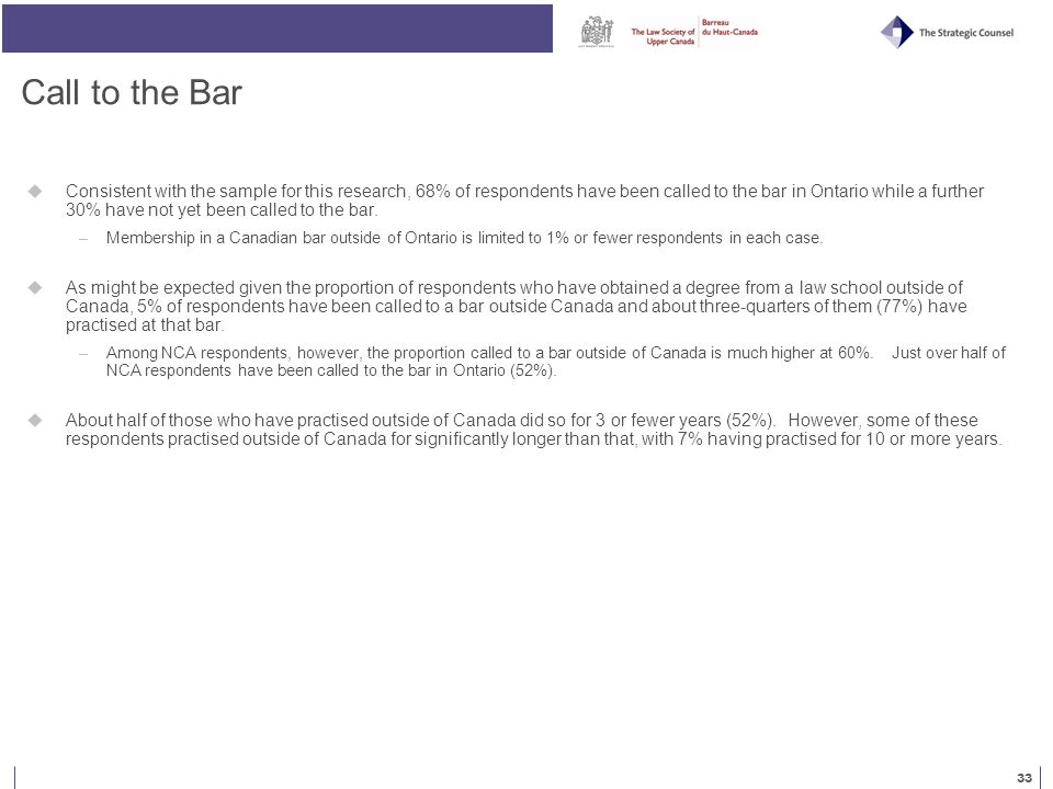 33 Call to the Bar  Consistent with the sample for this research, 68% of respondents have been called to the bar in Ontario while a further 30% have not yet been called to the bar.