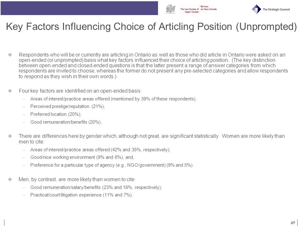 37 Key Factors Influencing Choice of Articling Position (Unprompted)  Respondents who will be or currently are articling in Ontario as well as those who did article in Ontario were asked on an open-ended (or unprompted) basis what key factors influenced their choice of articling position.