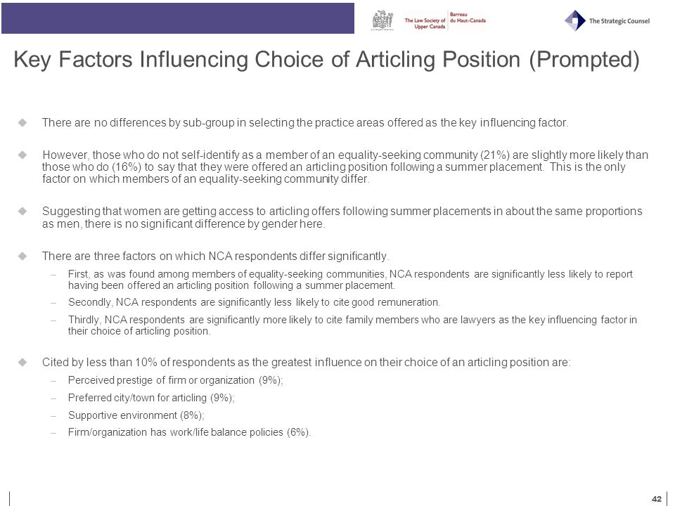 42 Key Factors Influencing Choice of Articling Position (Prompted)  There are no differences by sub-group in selecting the practice areas offered as the key influencing factor.