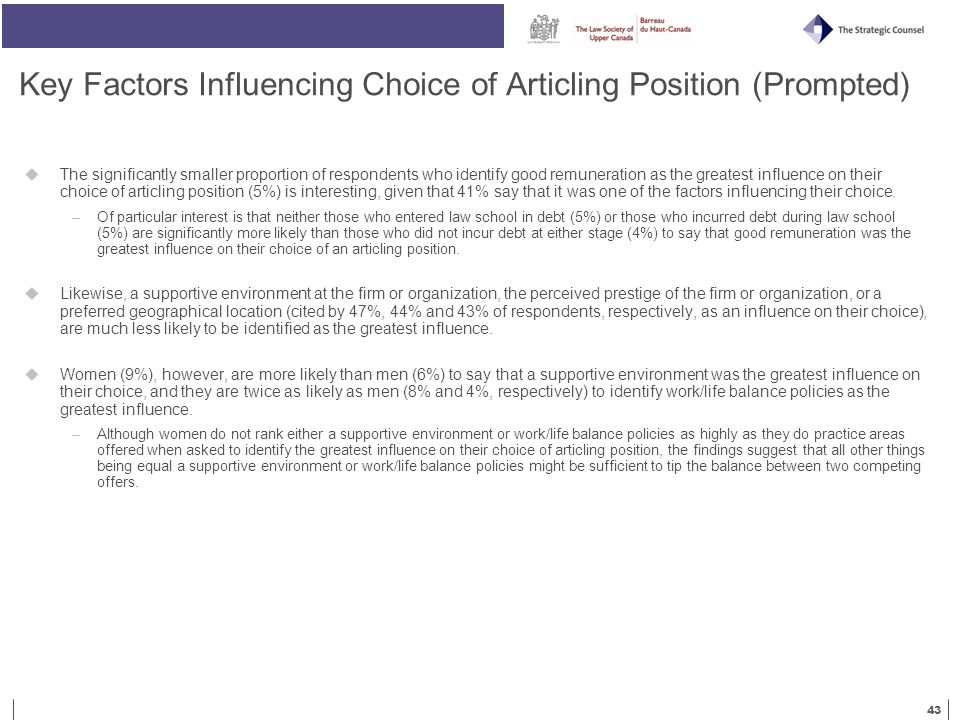 43 Key Factors Influencing Choice of Articling Position (Prompted)  The significantly smaller proportion of respondents who identify good remuneration as the greatest influence on their choice of articling position (5%) is interesting, given that 41% say that it was one of the factors influencing their choice.