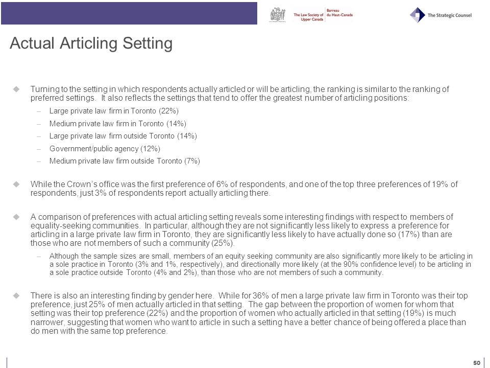 50 Actual Articling Setting  Turning to the setting in which respondents actually articled or will be articling, the ranking is similar to the ranking of preferred settings.