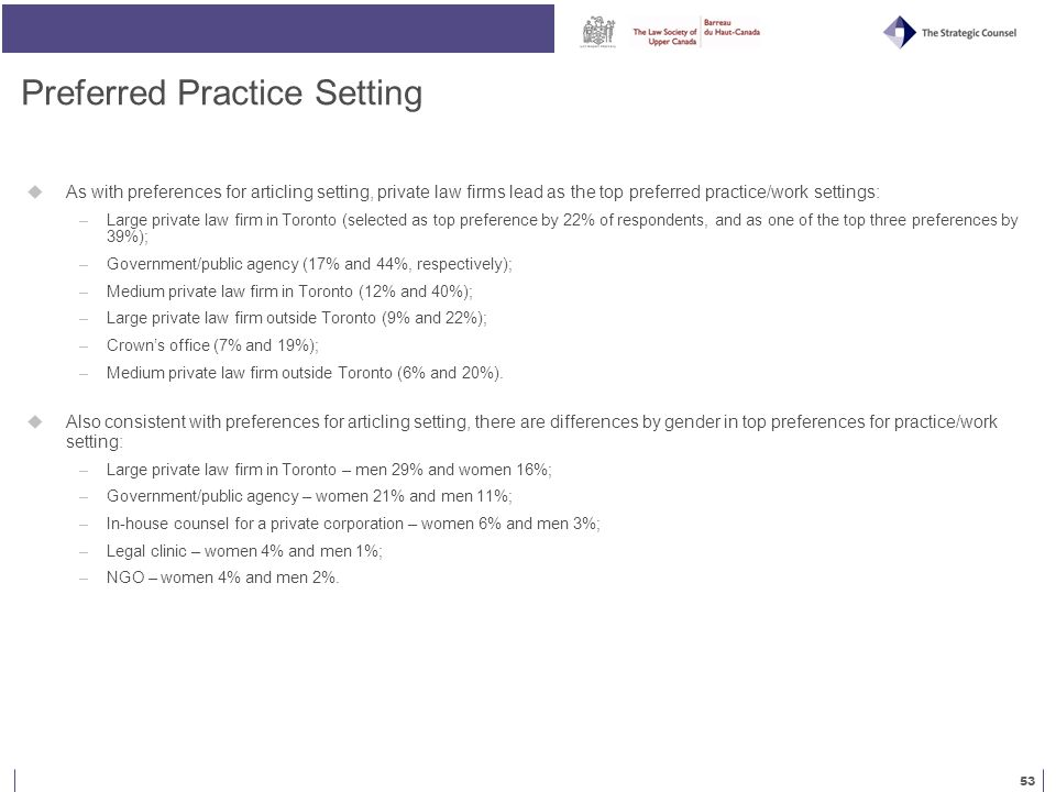 53 Preferred Practice Setting  As with preferences for articling setting, private law firms lead as the top preferred practice/work settings: –Large private law firm in Toronto (selected as top preference by 22% of respondents, and as one of the top three preferences by 39%); –Government/public agency (17% and 44%, respectively); –Medium private law firm in Toronto (12% and 40%); –Large private law firm outside Toronto (9% and 22%); –Crown's office (7% and 19%); –Medium private law firm outside Toronto (6% and 20%).
