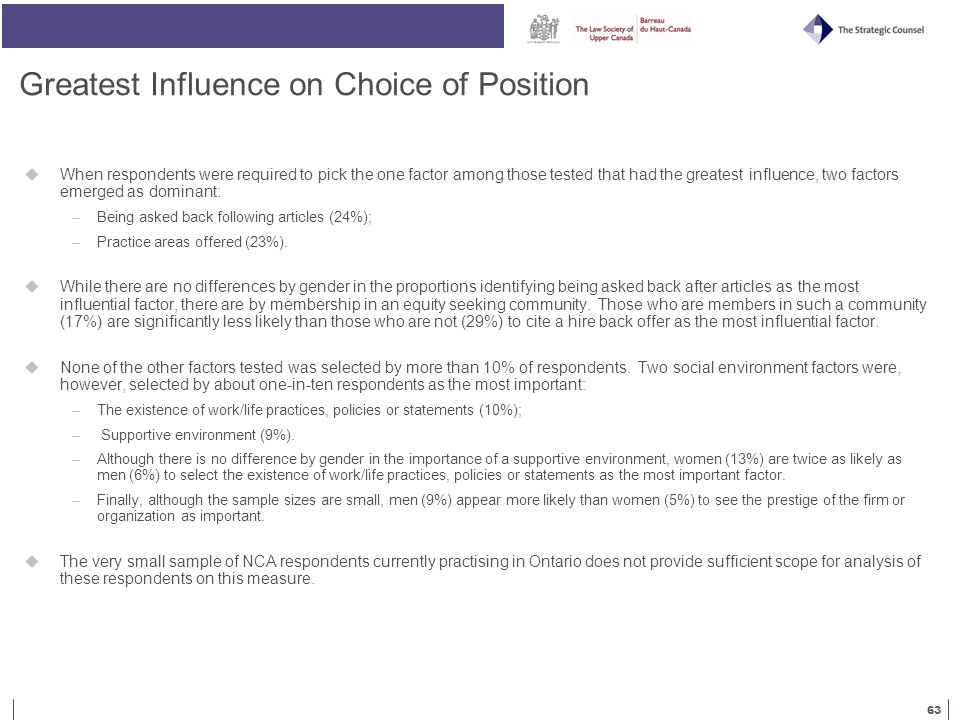 63 Greatest Influence on Choice of Position  When respondents were required to pick the one factor among those tested that had the greatest influence, two factors emerged as dominant: –Being asked back following articles (24%); –Practice areas offered (23%).