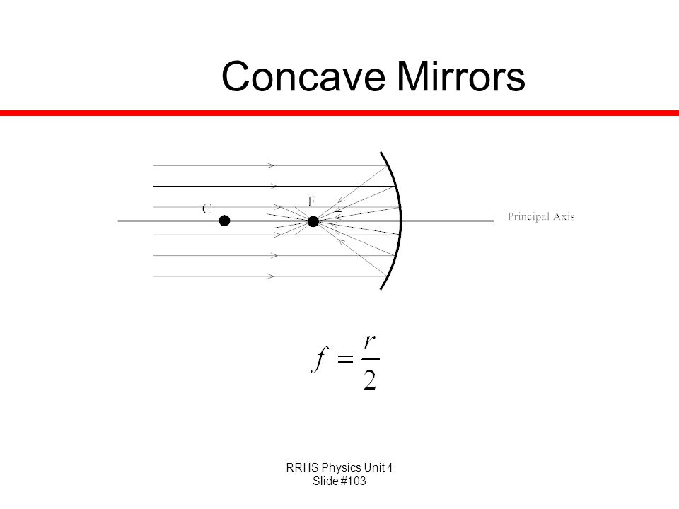 RRHS Physics Unit 4 Slide #103 Concave Mirrors