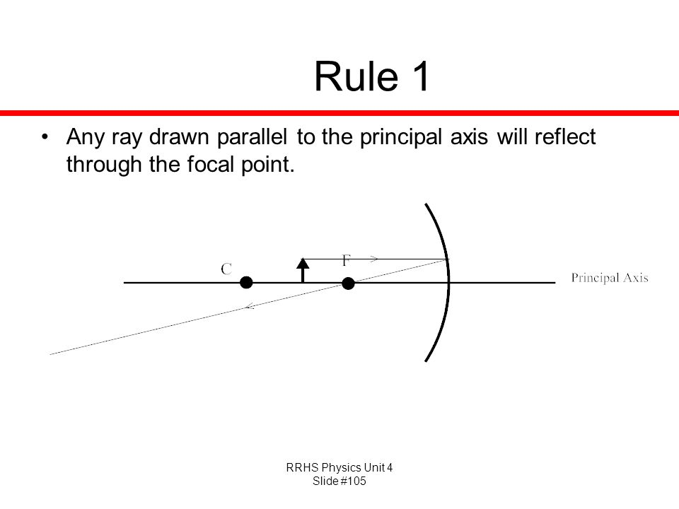 RRHS Physics Unit 4 Slide #105 Rule 1 Any ray drawn parallel to the principal axis will reflect through the focal point.