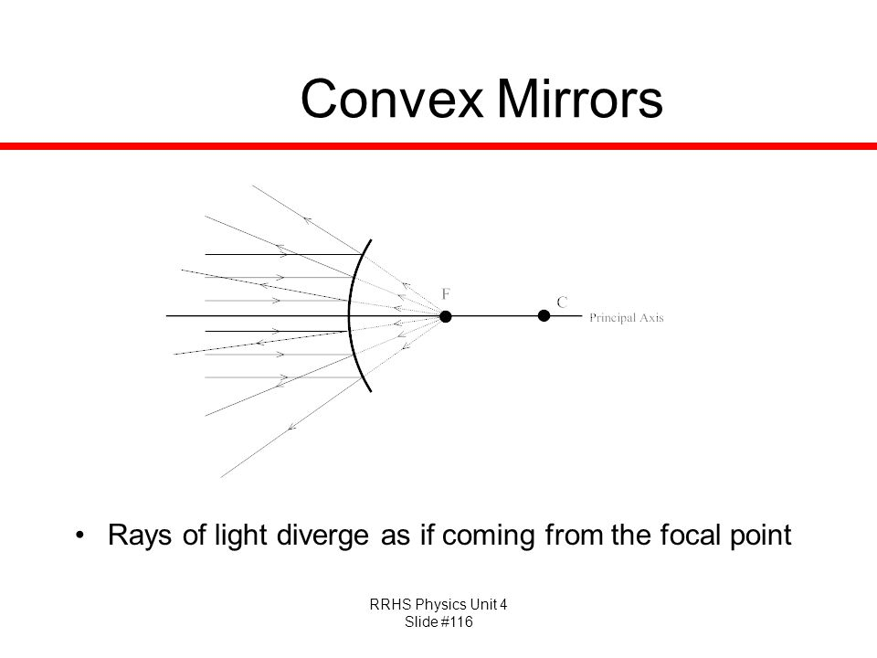 RRHS Physics Unit 4 Slide #116 Convex Mirrors Rays of light diverge as if coming from the focal point
