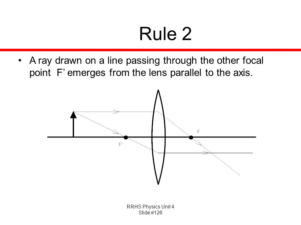 RRHS Physics Unit 4 Slide #126 Rule 2 A ray drawn on a line passing through the other focal point F' emerges from the lens parallel to the axis.