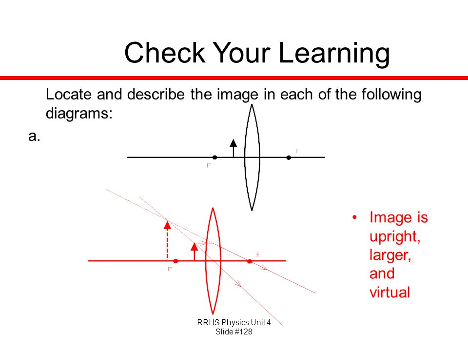 RRHS Physics Unit 4 Slide #128 Check Your Learning Locate and describe the image in each of the following diagrams: a.