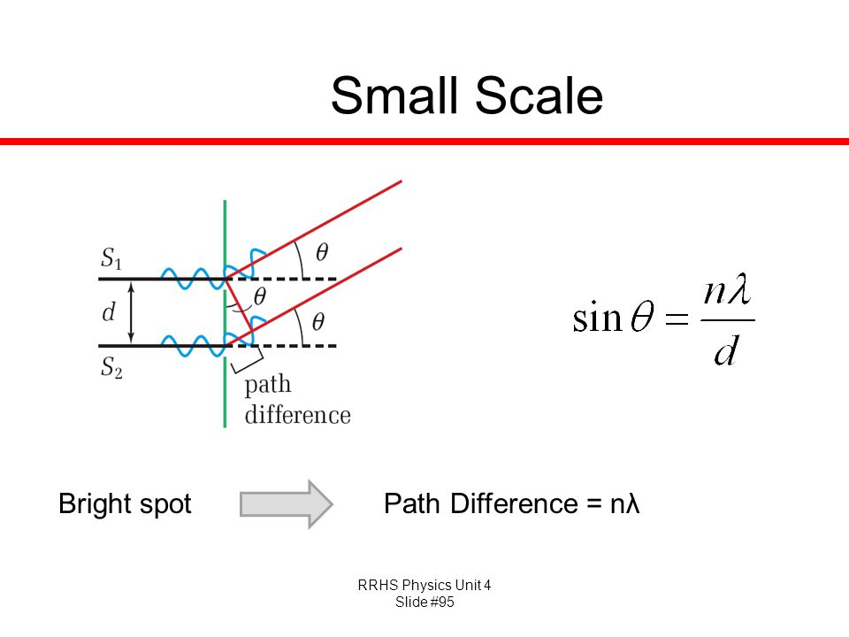RRHS Physics Unit 4 Slide #95 Small Scale Path Difference = nλBright spot