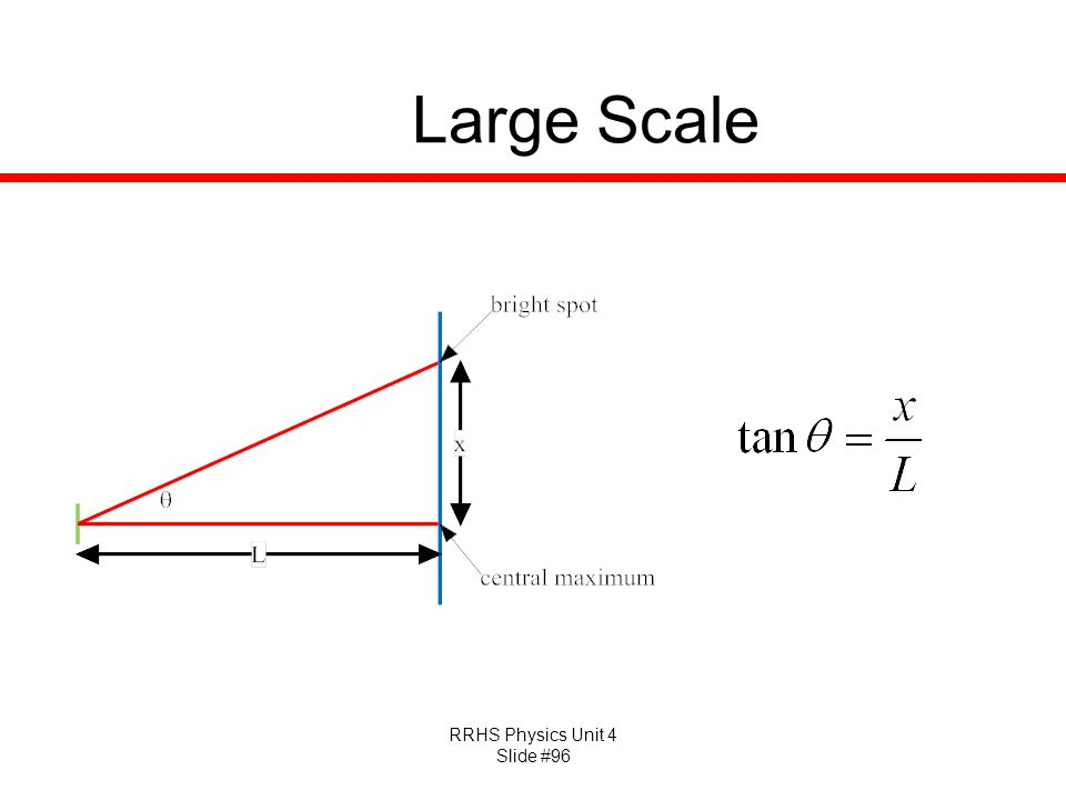 RRHS Physics Unit 4 Slide #96 Large Scale