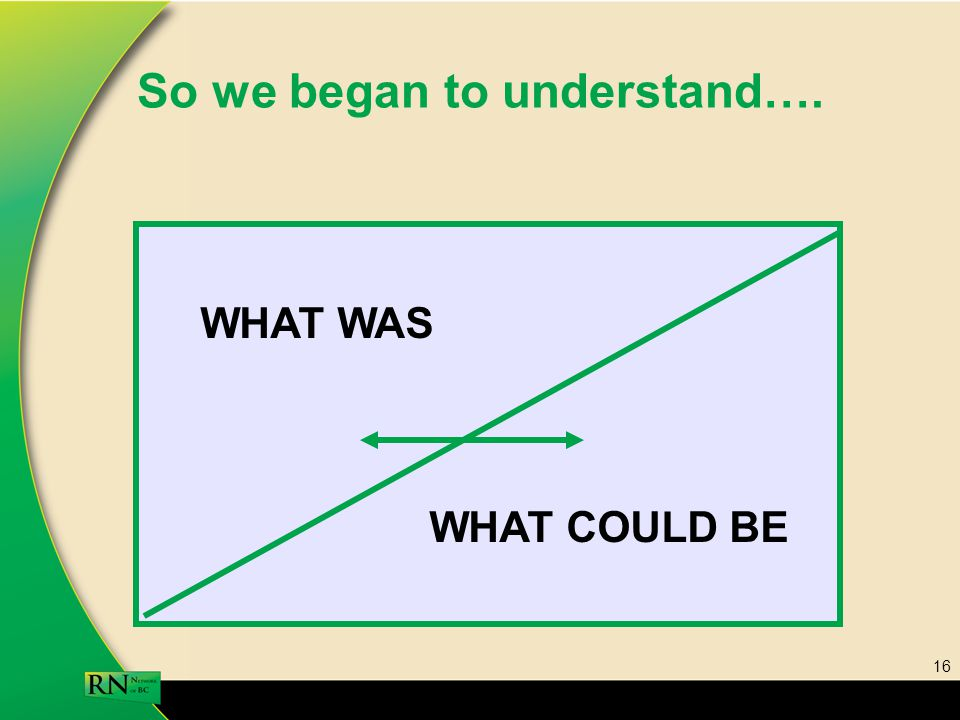 16 So we began to understand…. WHAT WAS WHAT COULD BE