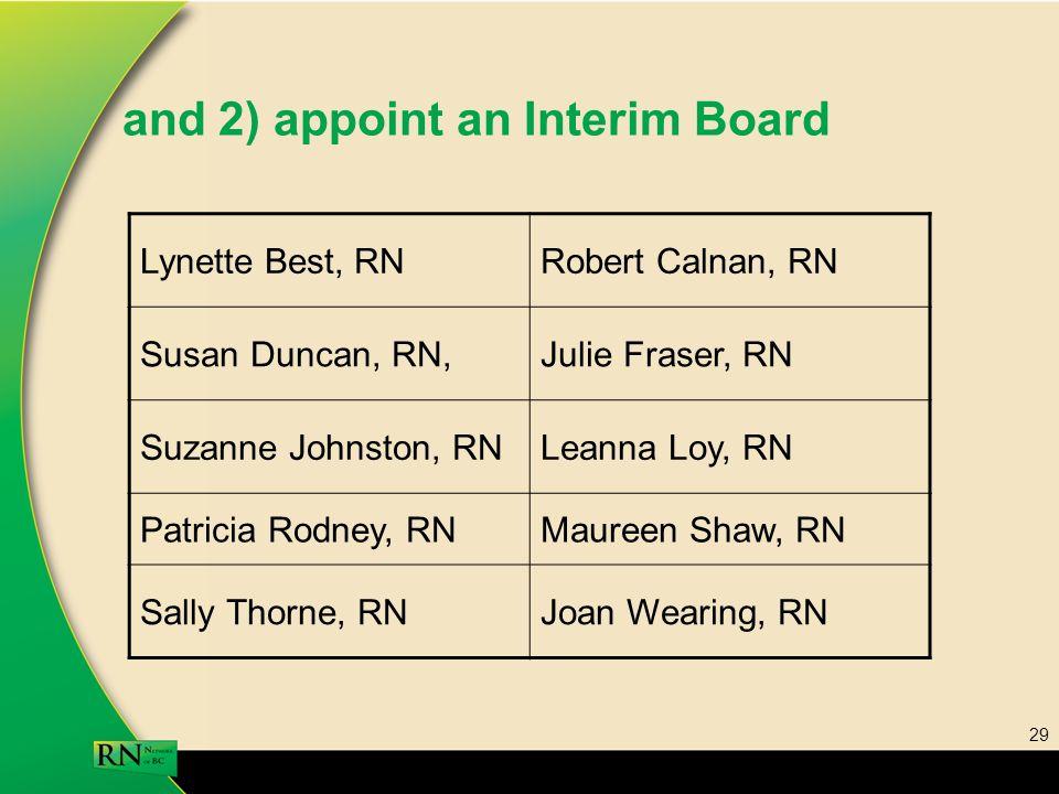 29 and 2) appoint an Interim Board Lynette Best, RNRobert Calnan, RN Susan Duncan, RN,Julie Fraser, RN Suzanne Johnston, RNLeanna Loy, RN Patricia Rodney, RNMaureen Shaw, RN Sally Thorne, RNJoan Wearing, RN