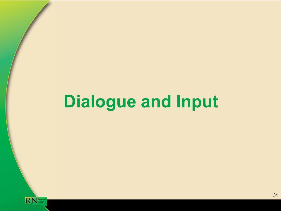 31 Dialogue and Input