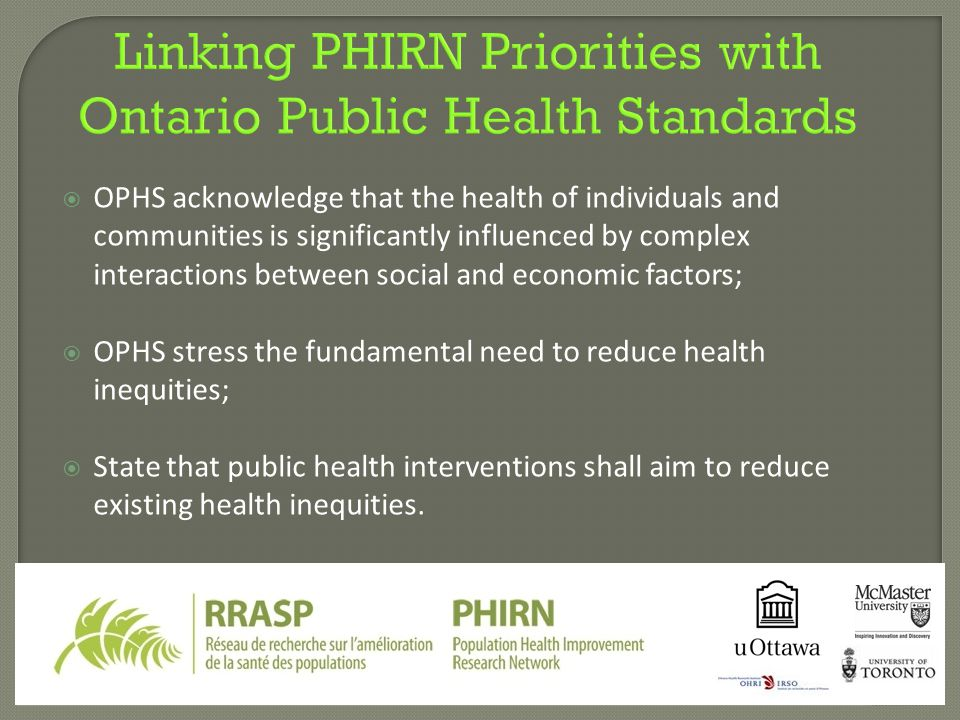 Linking PHIRN Priorities with Ontario Public Health Standards  OPHS acknowledge that the health of individuals and communities is significantly influenced by complex interactions between social and economic factors;  OPHS stress the fundamental need to reduce health inequities;  State that public health interventions shall aim to reduce existing health inequities.
