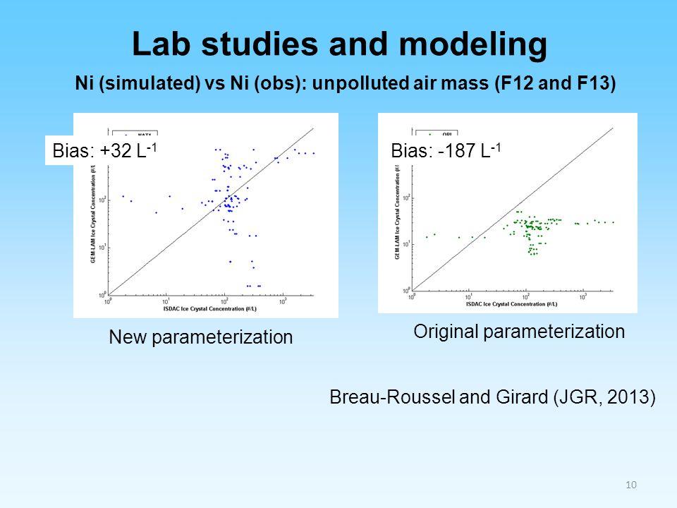 Lab studies and modeling 10 Ni (simulated) vs Ni (obs): unpolluted air mass (F12 and F13) Bias: +32 L -1 Bias: -187 L -1 New parameterization Original