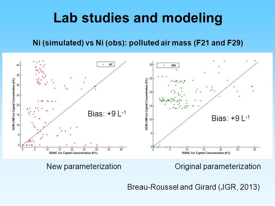 Ni (simulated) vs Ni (obs): polluted air mass (F21 and F29) New parameterizationOriginal parameterization Bias: +9 L -1 Lab studies and modeling Breau