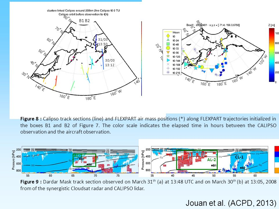 Until recently, parameterizations of ice nucleation were based on limited field studies.