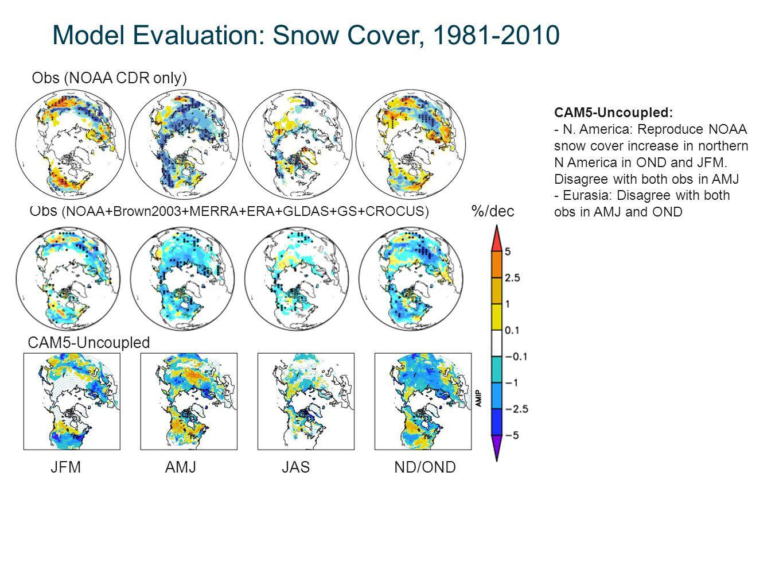 Obs (NOAA+Brown2003+MERRA+ERA+GLDAS+GS+CROCUS) Model Evaluation: Snow Cover, 1981-2010 %/dec Obs (NOAA CDR only) CAM5-Uncoupled CAM5-Forced CAM5-Uncou
