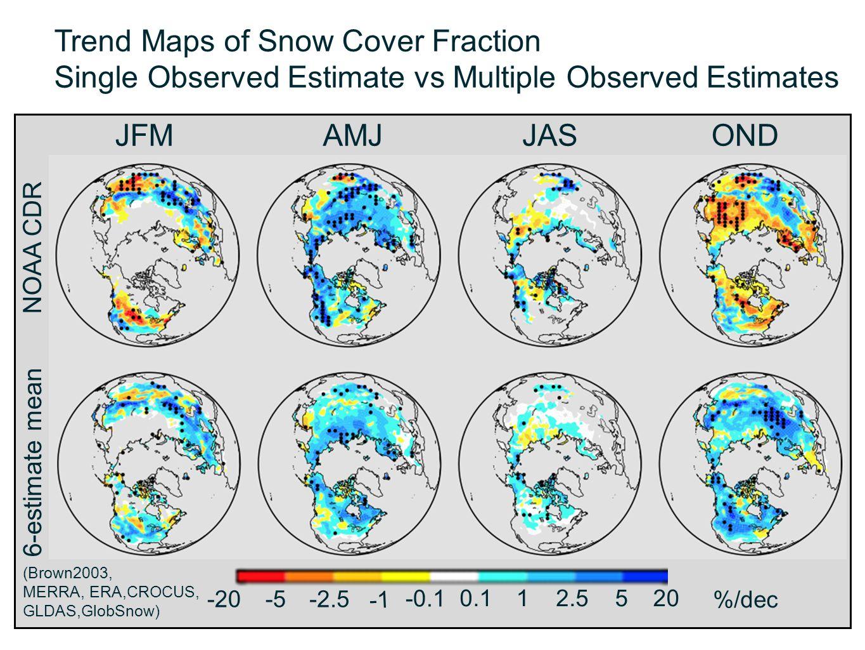 Trend Maps of Snow Cover Fraction Single Observed Estimate vs Multiple Observed Estimates JFMAMJJASOND NOAA CDR 6-estimate mean -20-5-2.5 -0.1 0.112.5