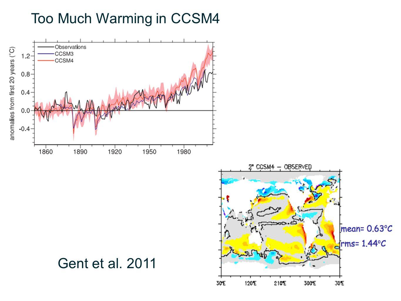 Too Much Warming in CCSM4 Gent et al. 2011