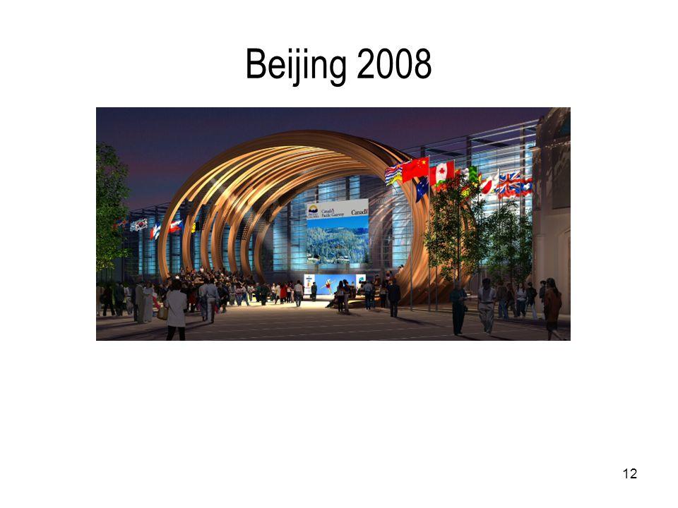12 Beijing 2008