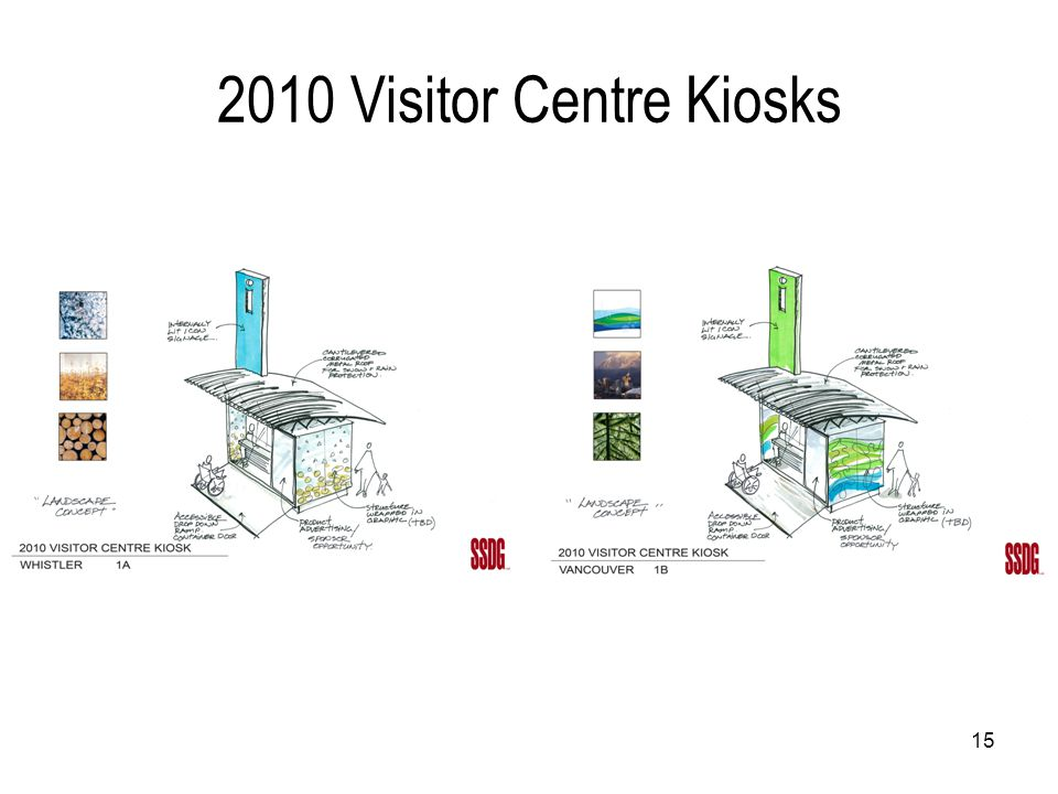 15 2010 Visitor Centre Kiosks